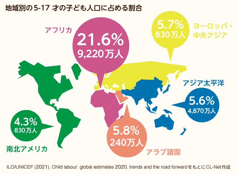 地域別の5-17才の子ども人口に占める割合
